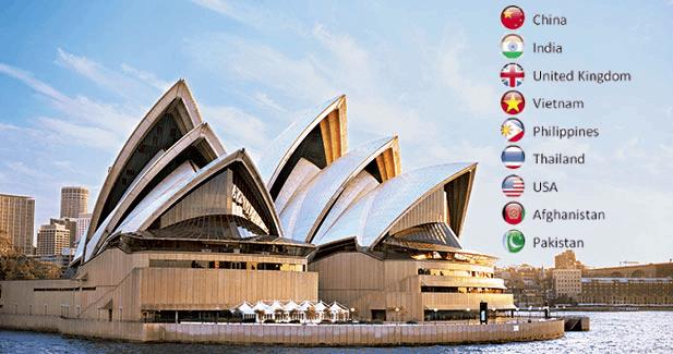 Australian Partner Visa Numbers